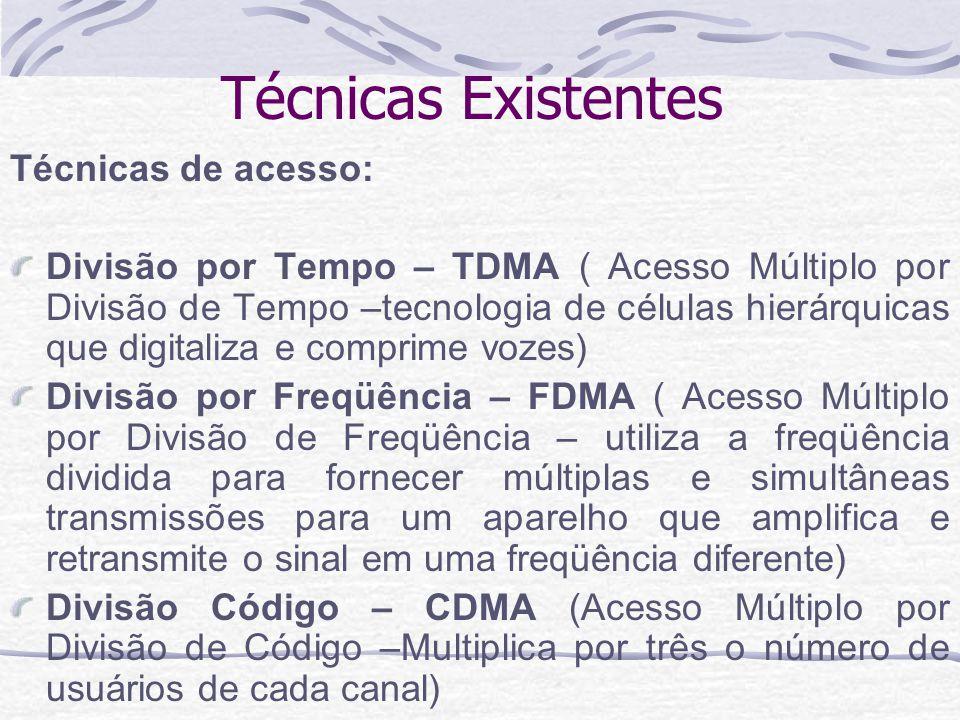 Técnicas Existentes Técnicas de acesso: