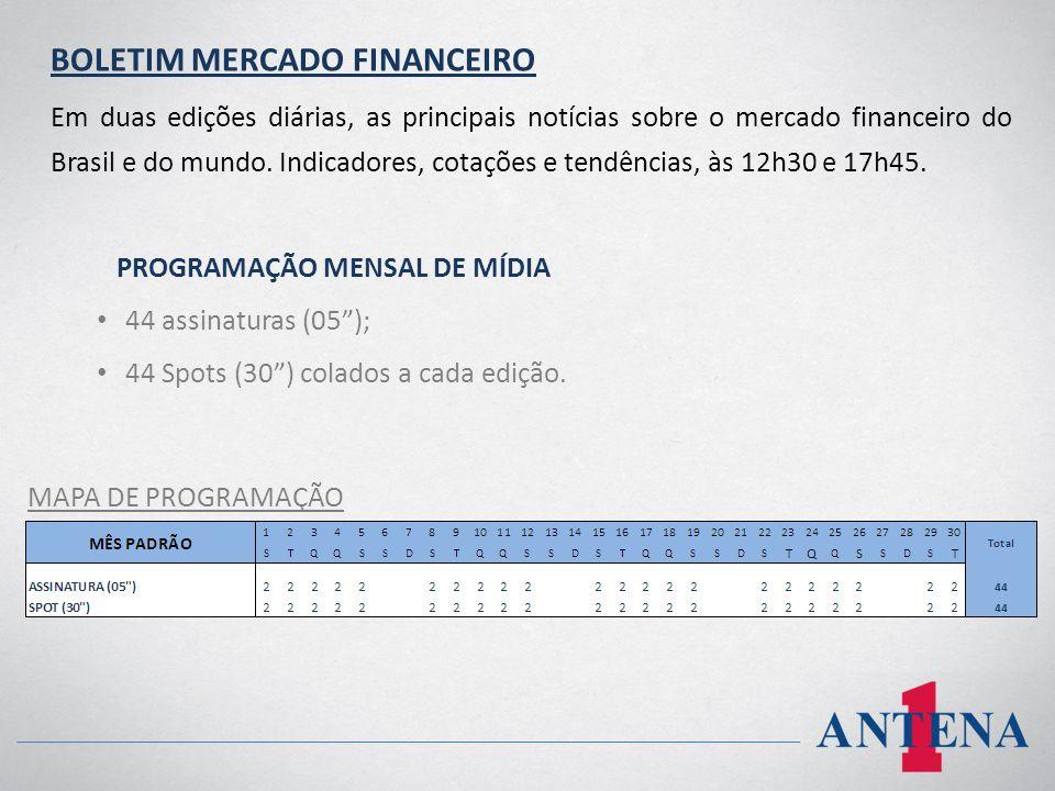 BOLETIM MERCADO FINANCEIRO