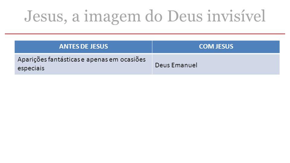Jesus, a imagem do Deus invisível