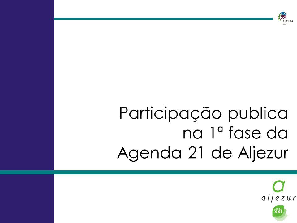 Participação publica na 1ª fase da Agenda 21 de Aljezur