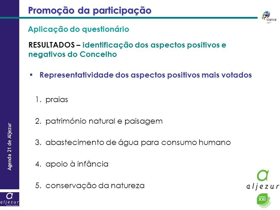 Promoção da participação