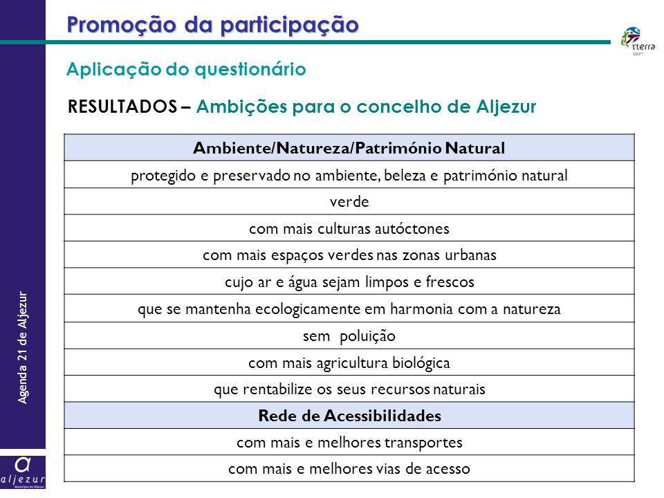 Ambiente/Natureza/Património Natural Rede de Acessibilidades