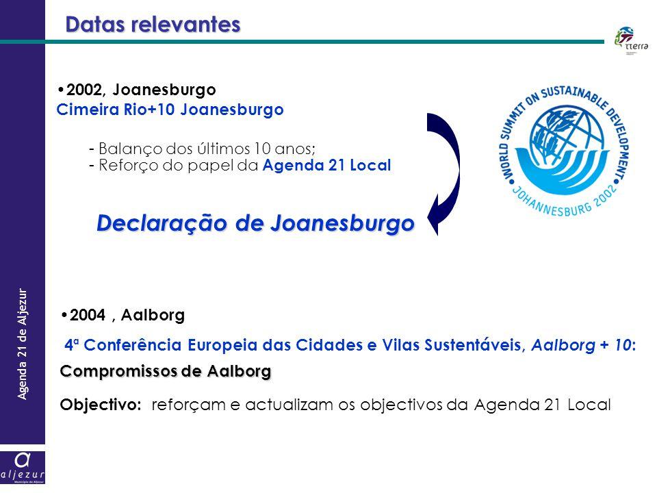 Declaração de Joanesburgo