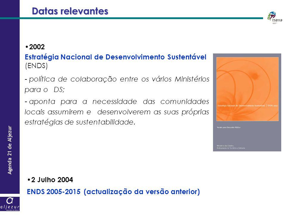 Datas relevantes 2002. Estratégia Nacional de Desenvolvimento Sustentável (ENDS) política de colaboração entre os vários Ministérios para o DS;