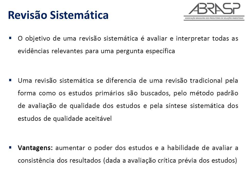Revisão Sistemática O objetivo de uma revisão sistemática é avaliar e interpretar todas as evidências relevantes para uma pergunta específica.