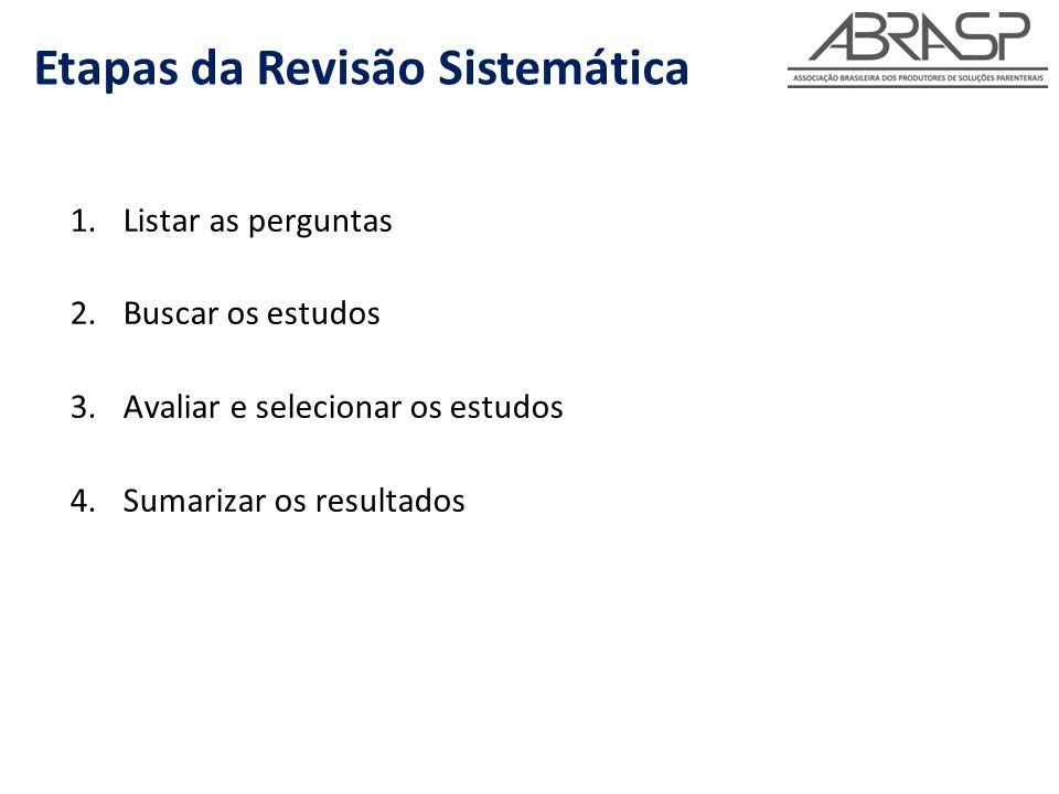 Etapas da Revisão Sistemática