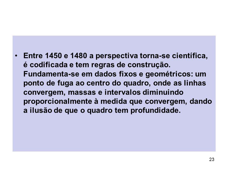 Entre 1450 e 1480 a perspectiva torna-se científica, é codificada e tem regras de construção.