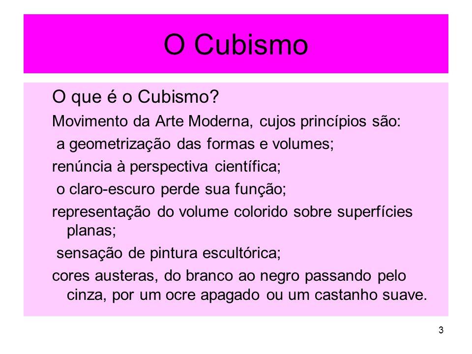 O Cubismo O que é o Cubismo