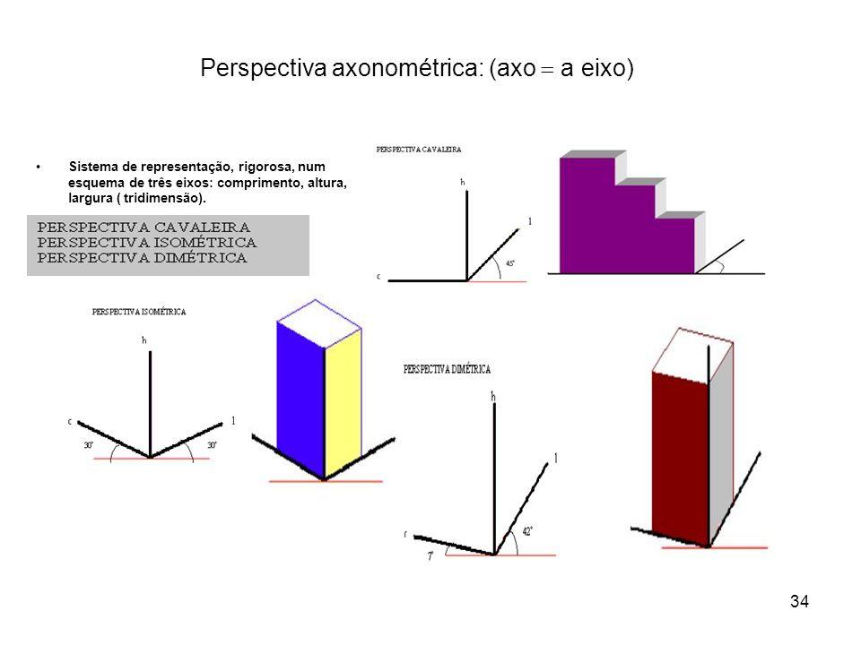 Perspectiva axonométrica: (axo  a eixo)