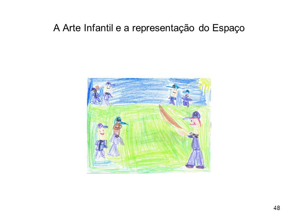 A Arte Infantil e a representação do Espaço