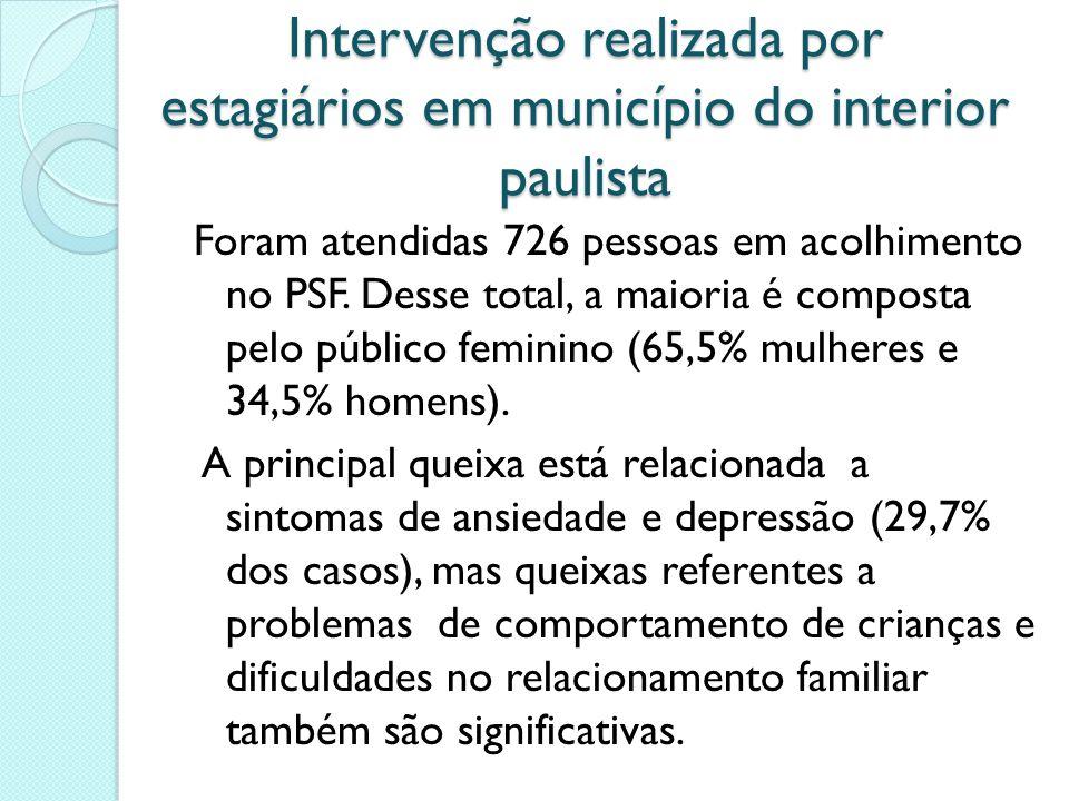 Intervenção realizada por estagiários em município do interior paulista