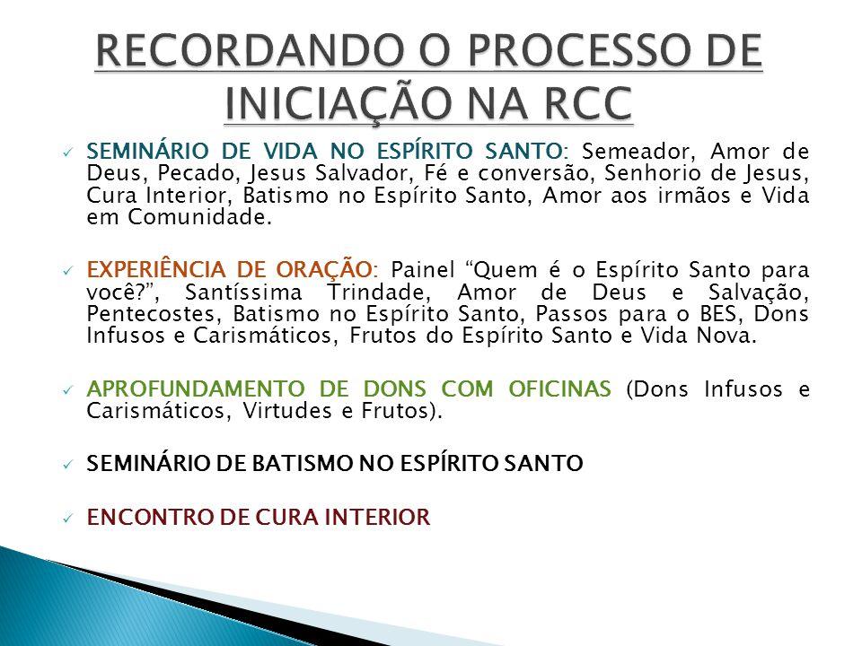 RECORDANDO O PROCESSO DE INICIAÇÃO NA RCC