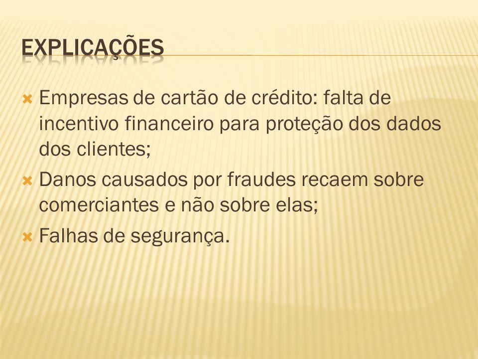 Explicações Empresas de cartão de crédito: falta de incentivo financeiro para proteção dos dados dos clientes;