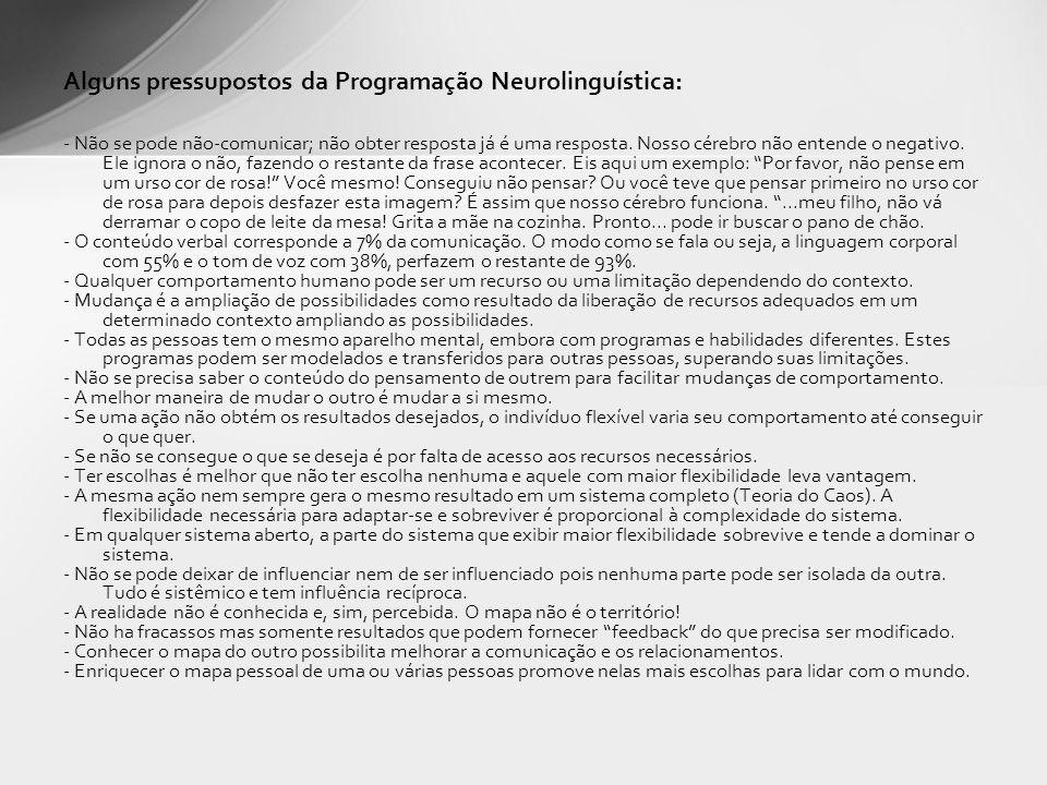 Alguns pressupostos da Programação Neurolinguística: