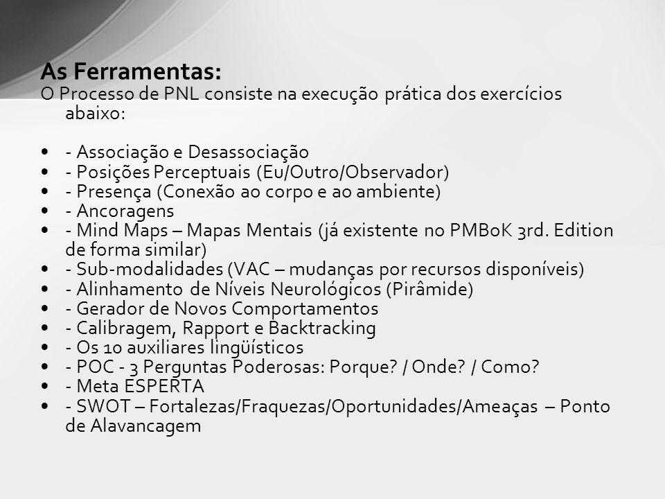As Ferramentas: O Processo de PNL consiste na execução prática dos exercícios abaixo: - Associação e Desassociação.