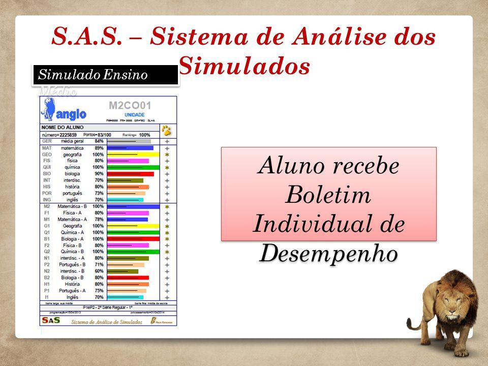 S.A.S. – Sistema de Análise dos Simulados