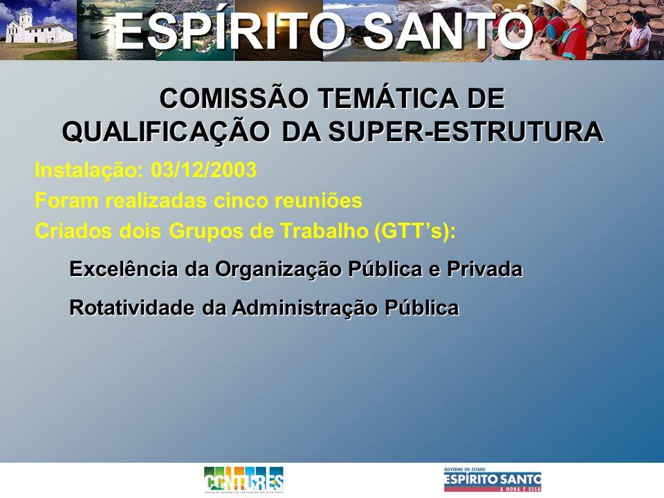 COMISSÃO TEMÁTICA DE QUALIFICAÇÃO DA SUPER-ESTRUTURA