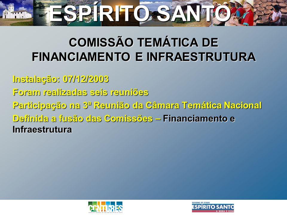 COMISSÃO TEMÁTICA DE FINANCIAMENTO E INFRAESTRUTURA