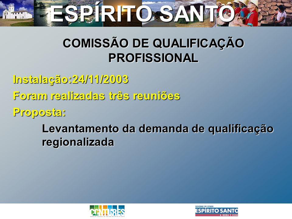 COMISSÃO DE QUALIFICAÇÃO PROFISSIONAL