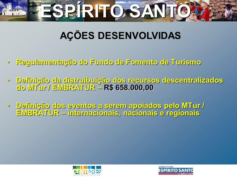 AÇÕES DESENVOLVIDAS Regulamentação do Fundo de Fomento de Turismo