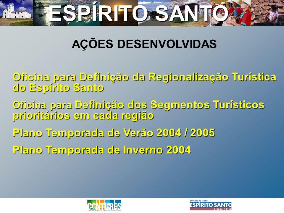 AÇÕES DESENVOLVIDAS Oficina para Definição da Regionalização Turística do Espírito Santo.