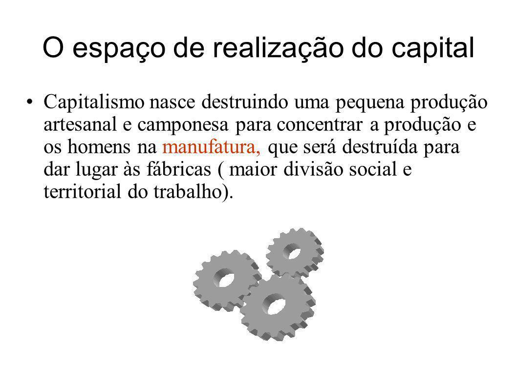 O espaço de realização do capital
