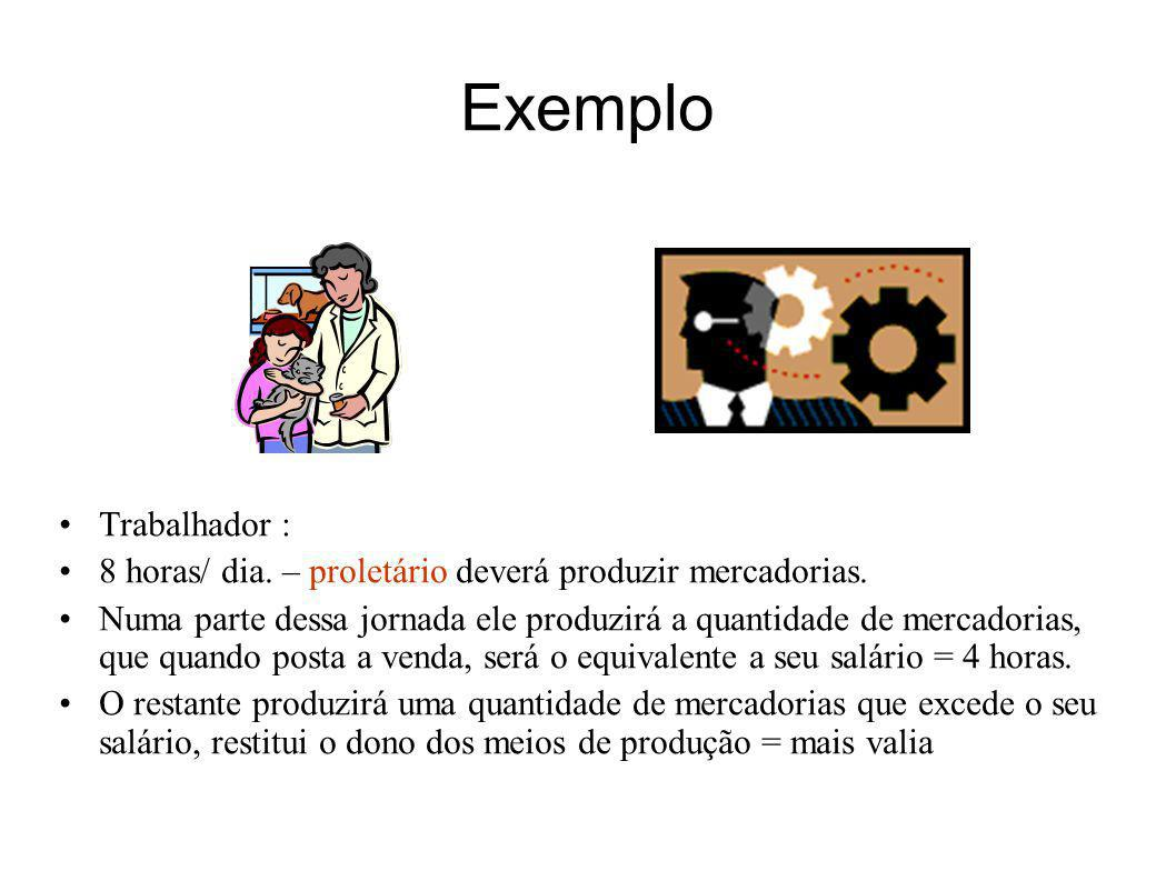Exemplo Trabalhador : 8 horas/ dia. – proletário deverá produzir mercadorias.