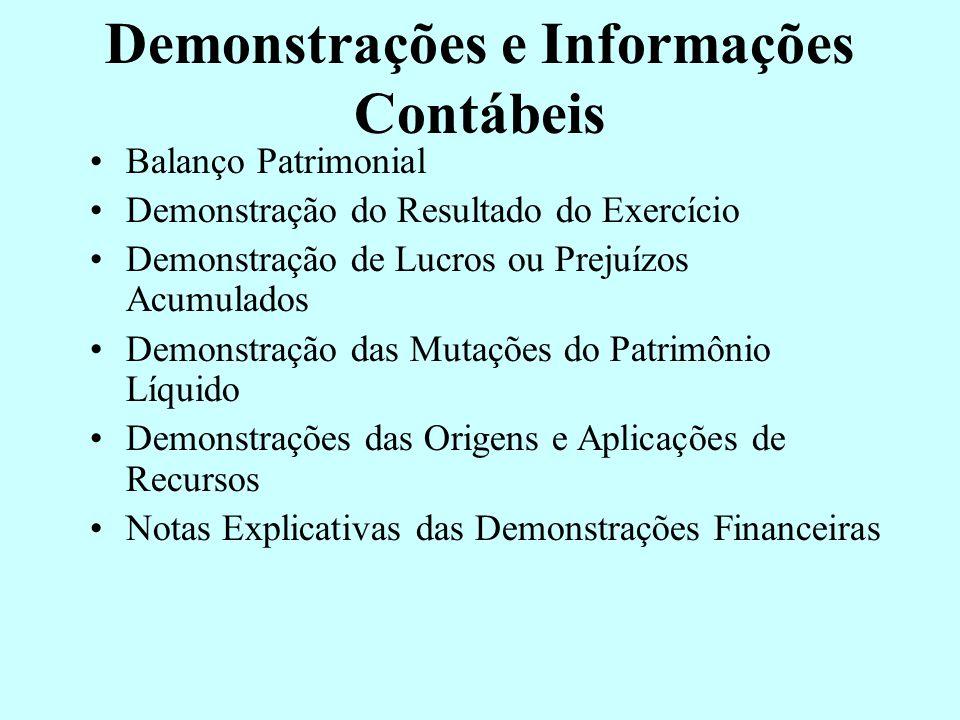 Demonstrações e Informações Contábeis