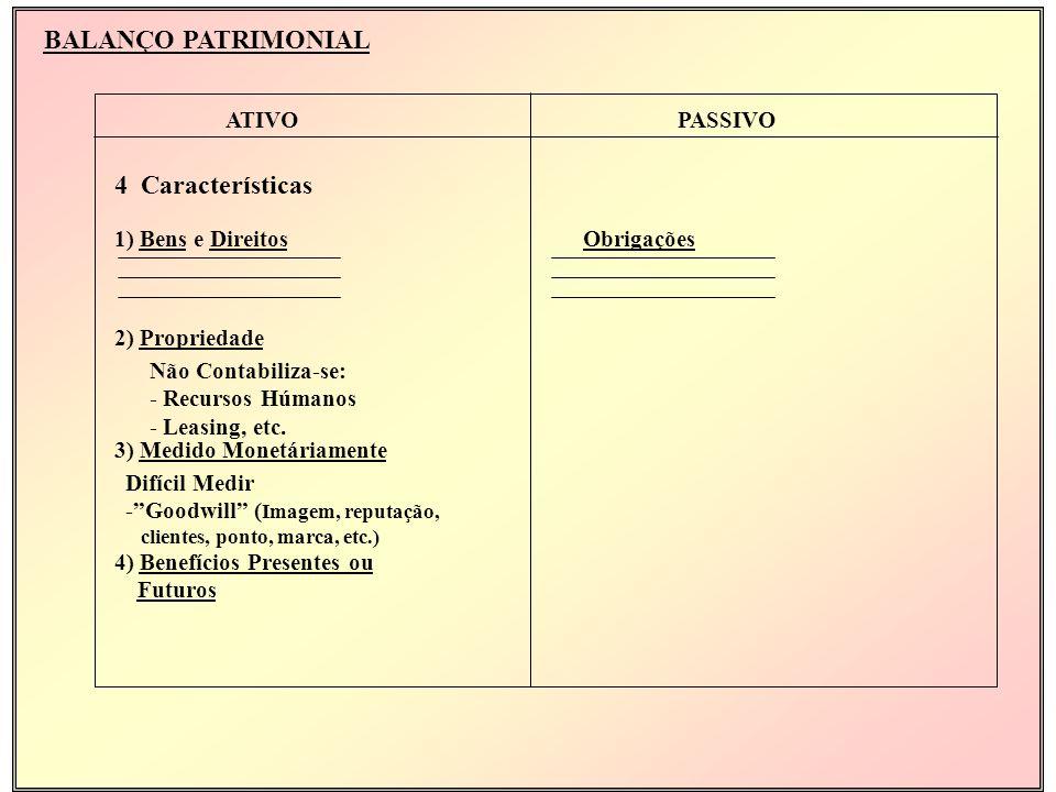 BALANÇO PATRIMONIAL 4 Características ATIVO PASSIVO 1) Bens e Direitos