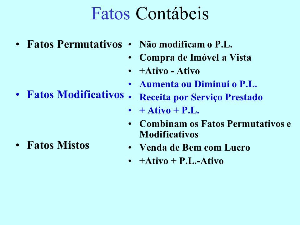Fatos Contábeis Fatos Permutativos Fatos Modificativos Fatos Mistos