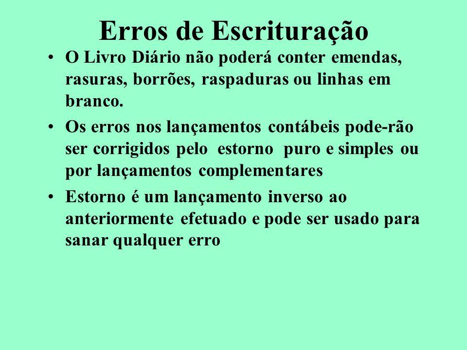 Erros de Escrituração O Livro Diário não poderá conter emendas, rasuras, borrões, raspaduras ou linhas em branco.