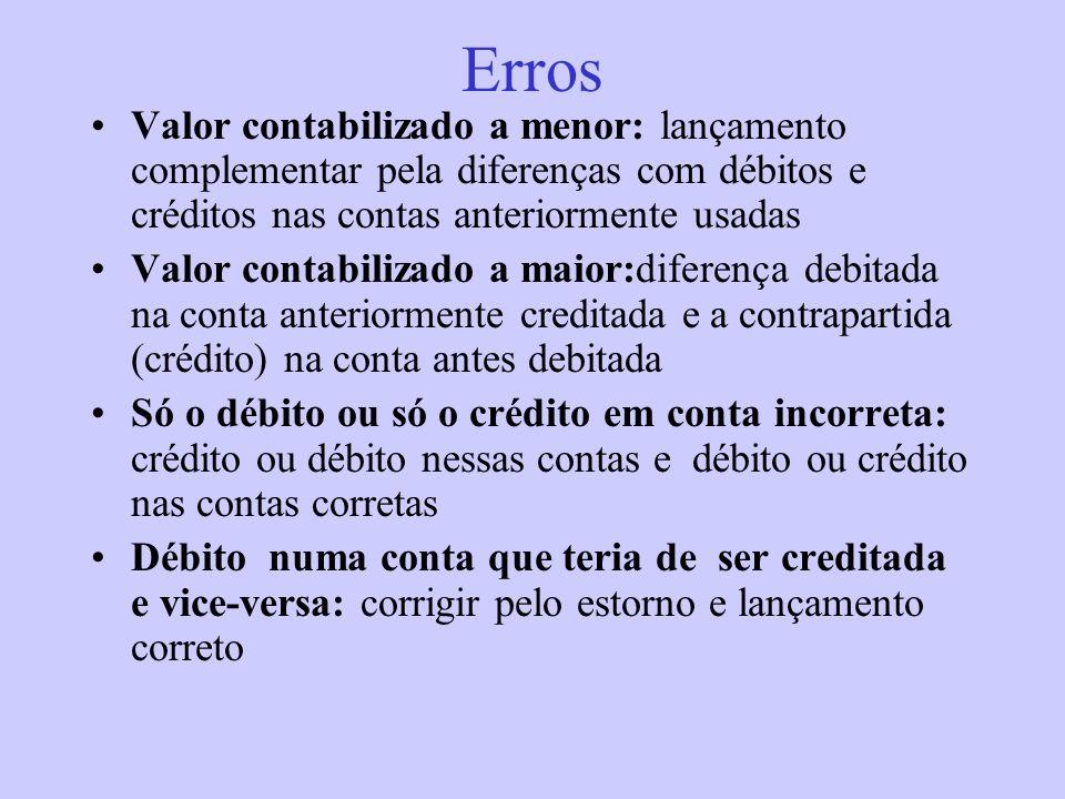 Erros Valor contabilizado a menor: lançamento complementar pela diferenças com débitos e créditos nas contas anteriormente usadas.