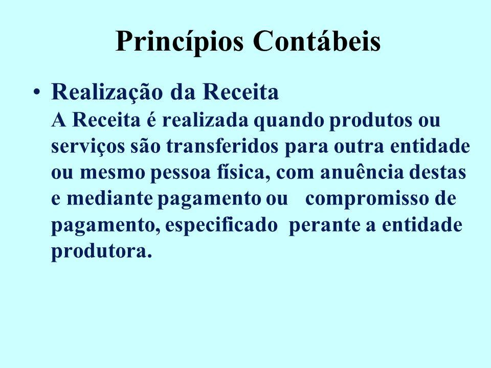 Princípios Contábeis