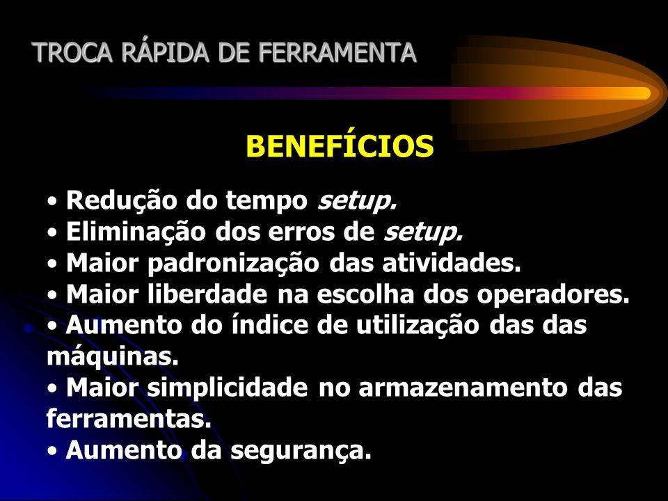 TROCA RÁPIDA DE FERRAMENTA