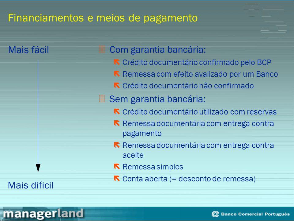 Financiamentos e meios de pagamento