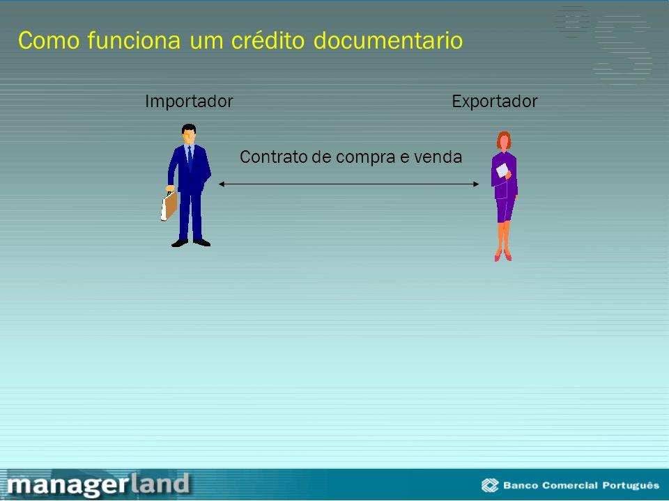 Como funciona um crédito documentario
