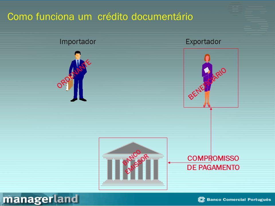 Como funciona um crédito documentário