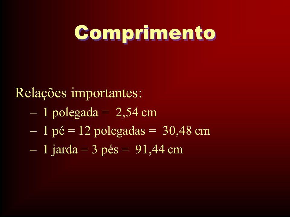 Comprimento Relações importantes: 1 polegada = 2,54 cm
