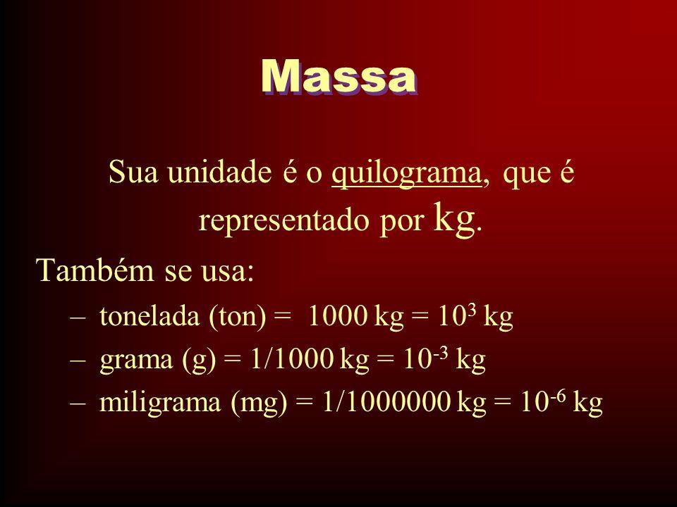 Sua unidade é o quilograma, que é representado por kg.