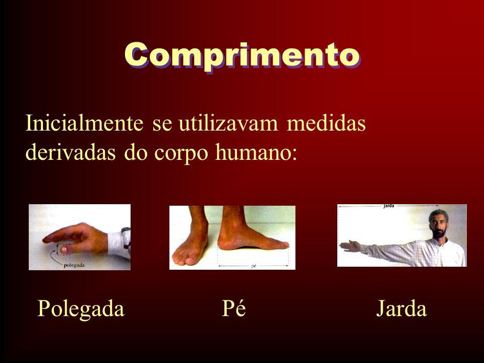 Comprimento Inicialmente se utilizavam medidas derivadas do corpo humano: Polegada Pé Jarda