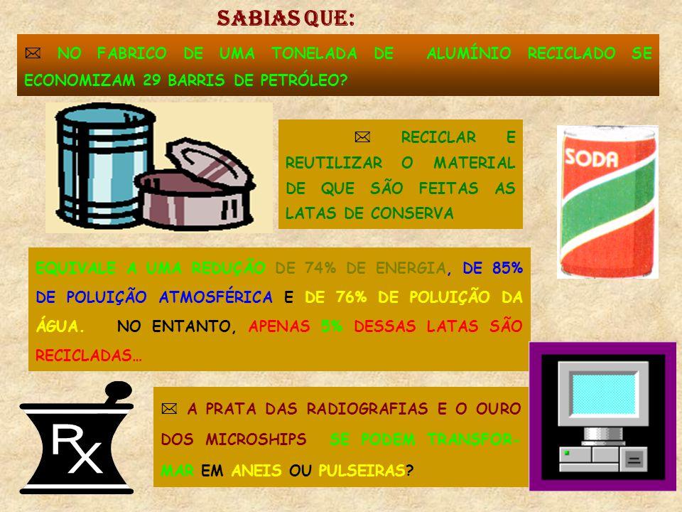 SABIAS QUE:  NO FABRICO DE UMA TONELADA DE ALUMÍNIO RECICLADO SE ECONOMIZAM 29 BARRIS DE PETRÓLEO