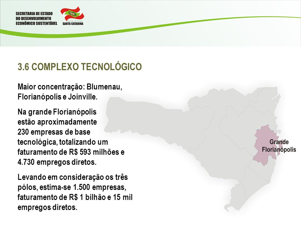 3.6 COMPLEXO TECNOLÓGICO Maior concentração: Blumenau, Florianópolis e Joinville. Na grande Florianópolis.