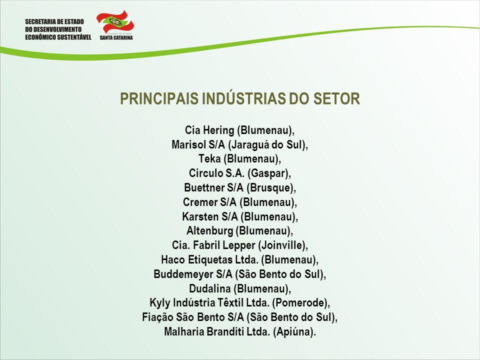 PRINCIPAIS INDÚSTRIAS DO SETOR