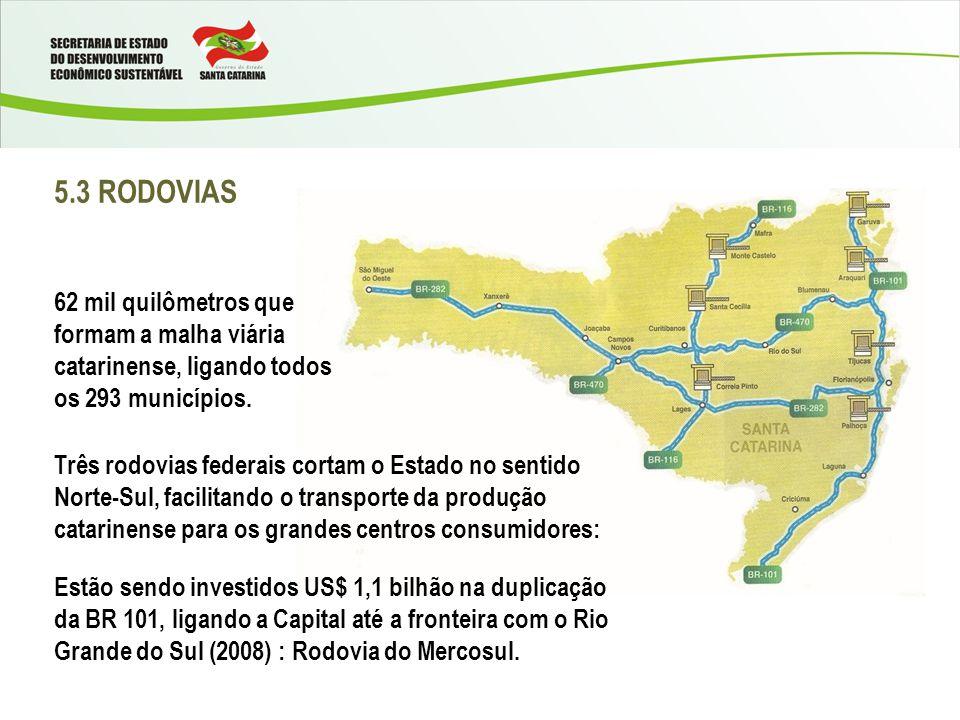 5.3 RODOVIAS 62 mil quilômetros que formam a malha viária catarinense, ligando todos os 293 municípios.