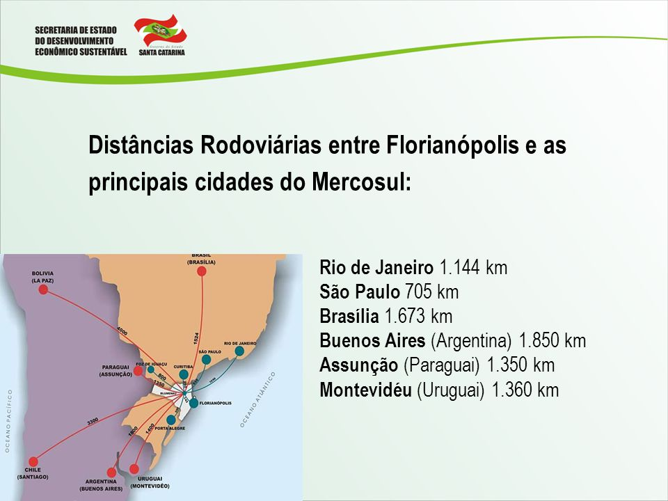 Distâncias Rodoviárias entre Florianópolis e as