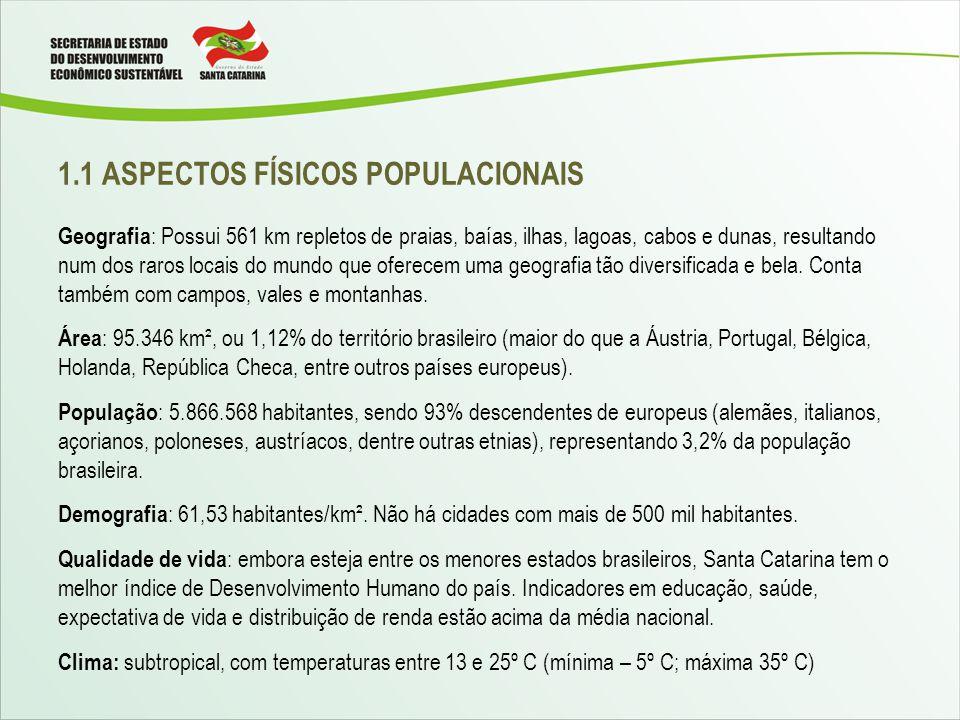 1.1 ASPECTOS FÍSICOS POPULACIONAIS