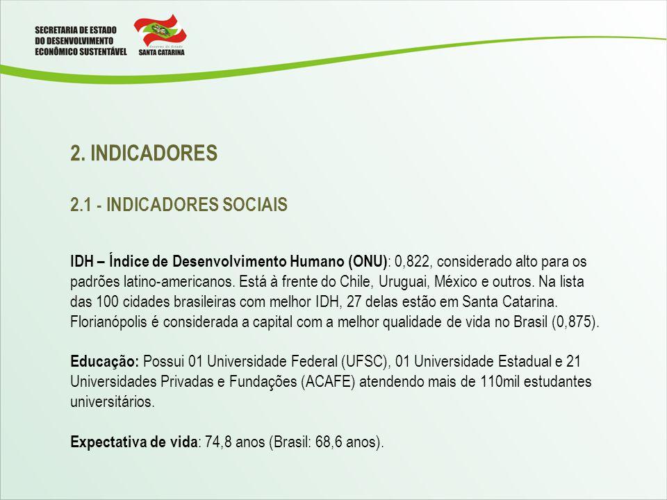2. INDICADORES 2.1 - INDICADORES SOCIAIS