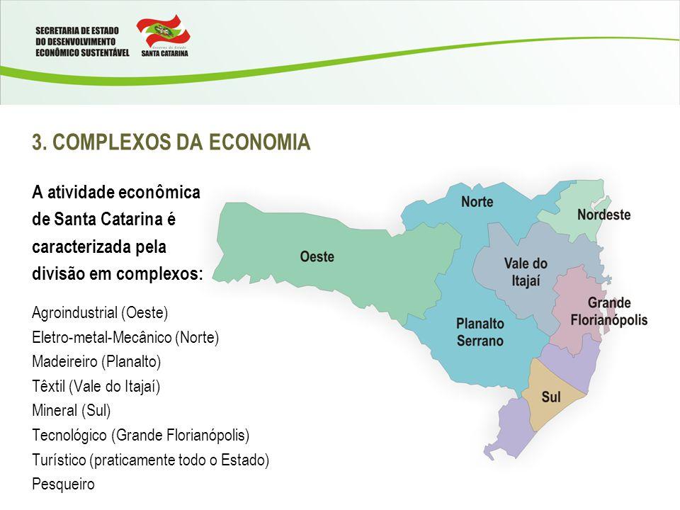 3. COMPLEXOS DA ECONOMIA A atividade econômica de Santa Catarina é