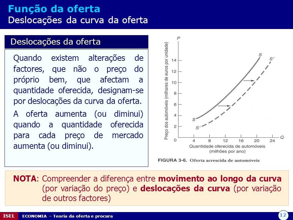 Função da oferta Deslocações da curva da oferta