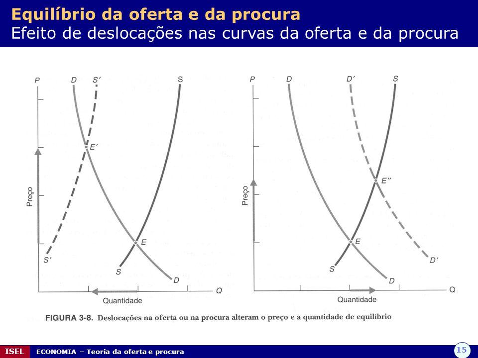 Equilíbrio da oferta e da procura Efeito de deslocações nas curvas da oferta e da procura